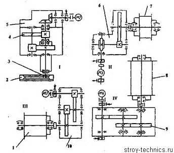 Кинематическая схема автомобильного крана с гидравлическим приводом